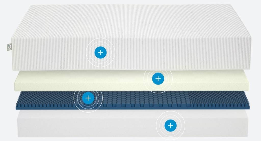 Molecule Mattress Topper Twin